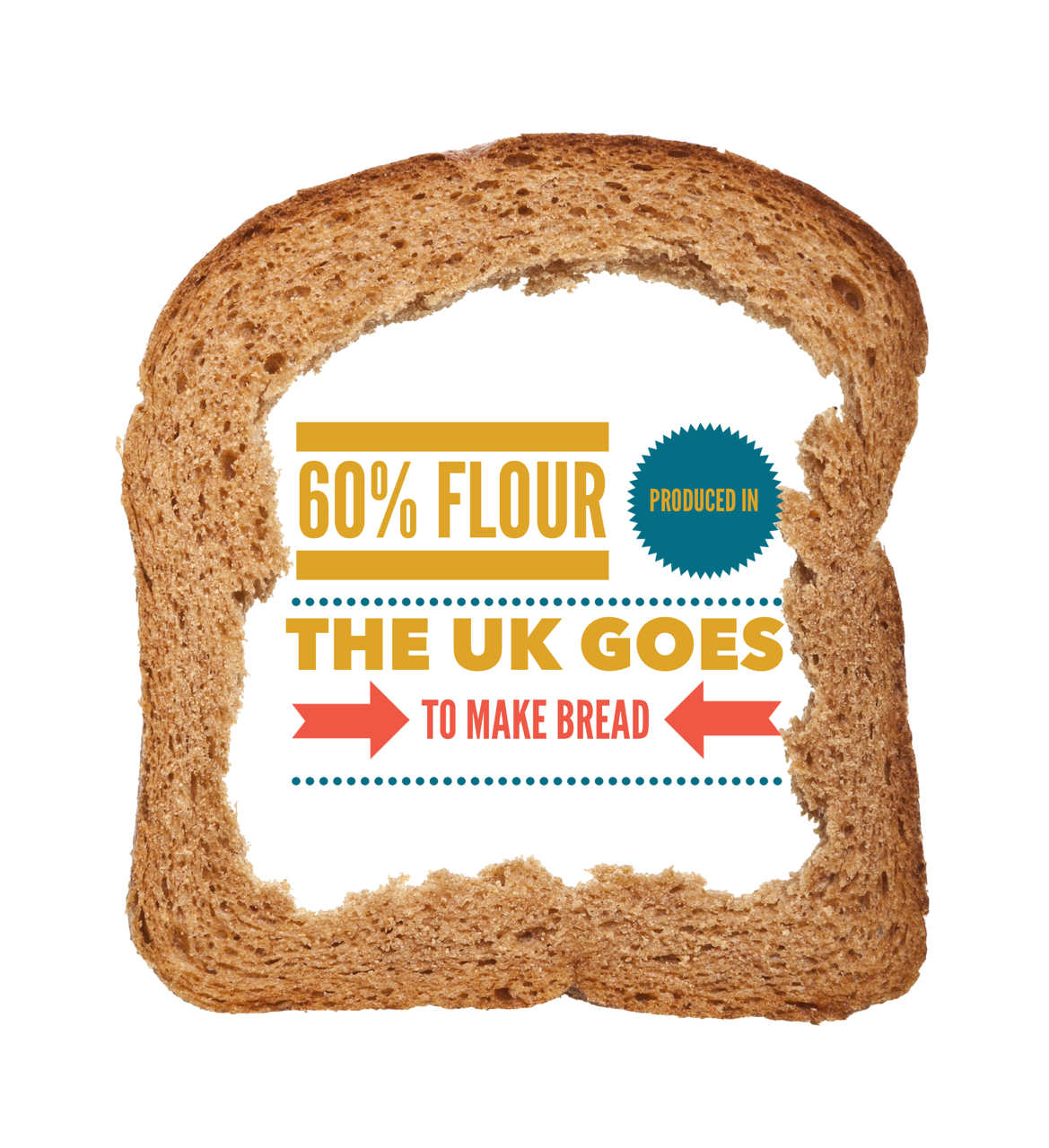 Top Ten Fab Pictures: Top 10 Facts About Bread